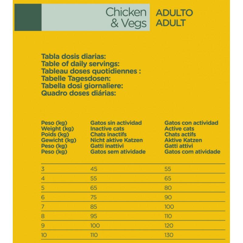 Natura Diet Cat Adult Chicken 1,5Kg ΓΑΤΕΣ