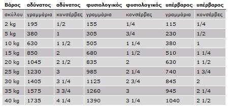 Capture3-4-2013-11.08.59 πμ
