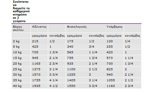 Capture3-4-2013-12.18.06 μμ