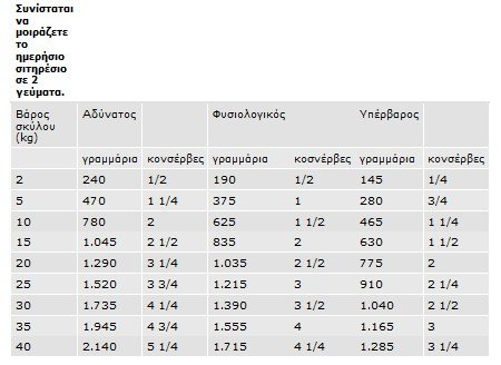 Capture3-4-2013-12.20.25 μμ